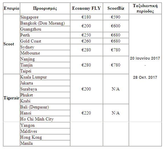 Ειδικές προσφορές αεροπορικών εισιτηρίων Scoot Asian Aviation Προορισμοί εξωτερικού