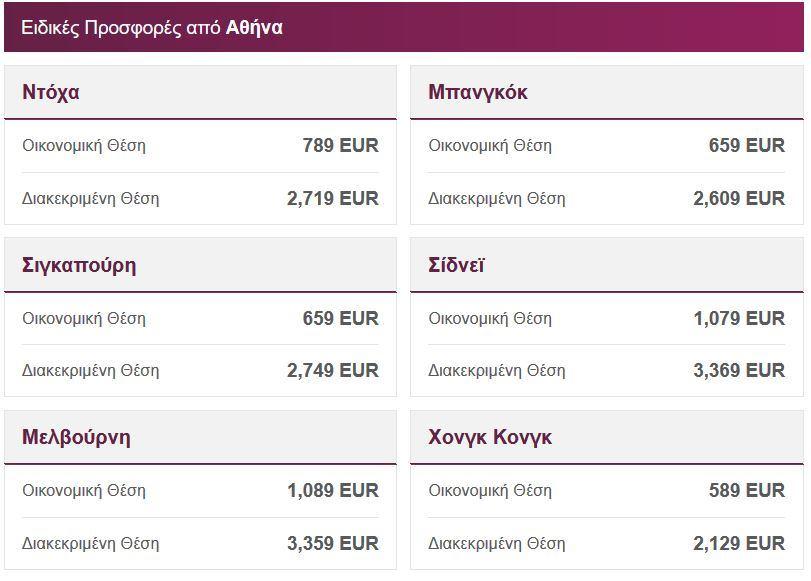 Qatar Airways_Prices